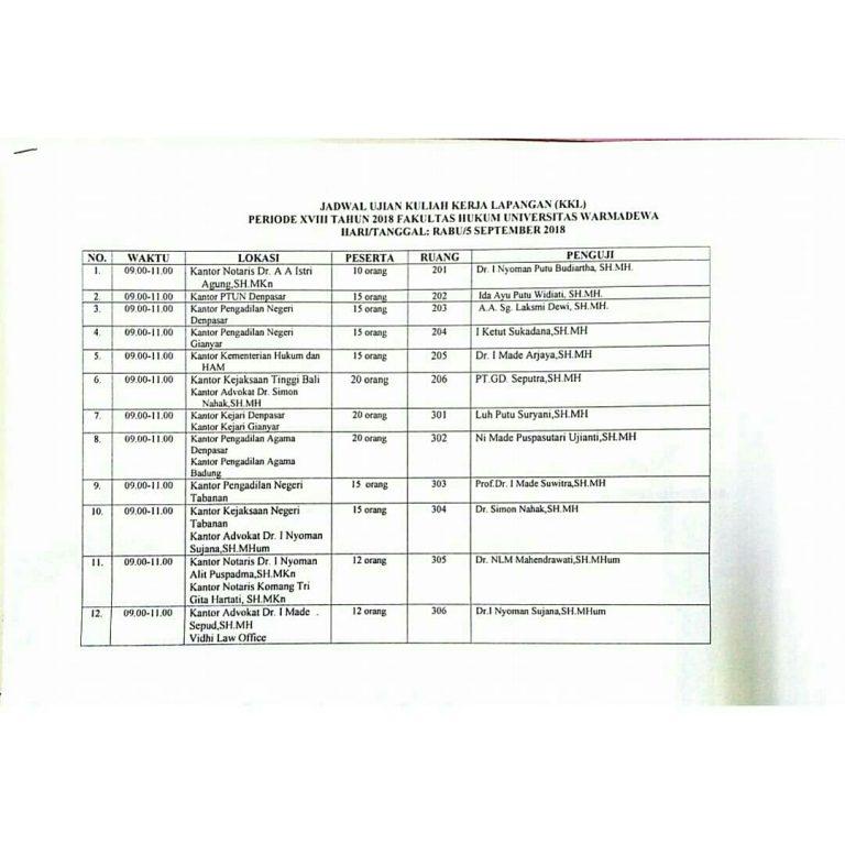 Jadwal Ujian KKL Periode XVIII Fakultas Hukum Universitas Warmadewa Hari/Tanggal : Rabu/5 September 2018