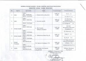 Jadwal Kuliah Agama Islam, Khatolik, Kristen , dan BuddhaKhatolik,