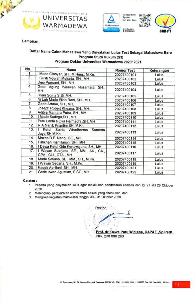 Surat Keputusan Rektor Universitas Warmadewa tentang Kelulusan Mahasiswa Baru Prodi Hukum Program Doktor (S3) Universitas Warmadewa Tahun Akademik 2020 / 2021